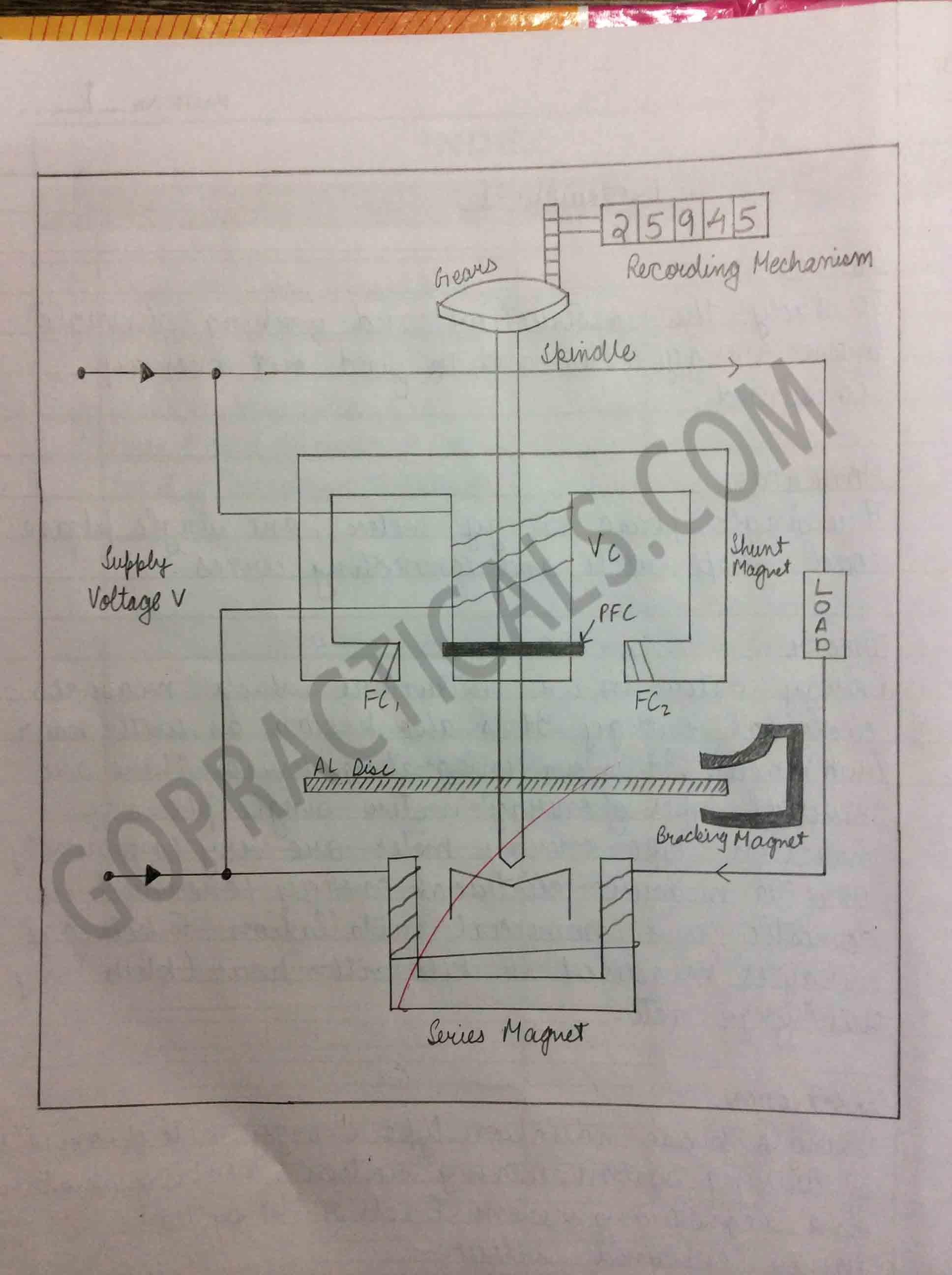 study of Single Phase Energy Meter-3