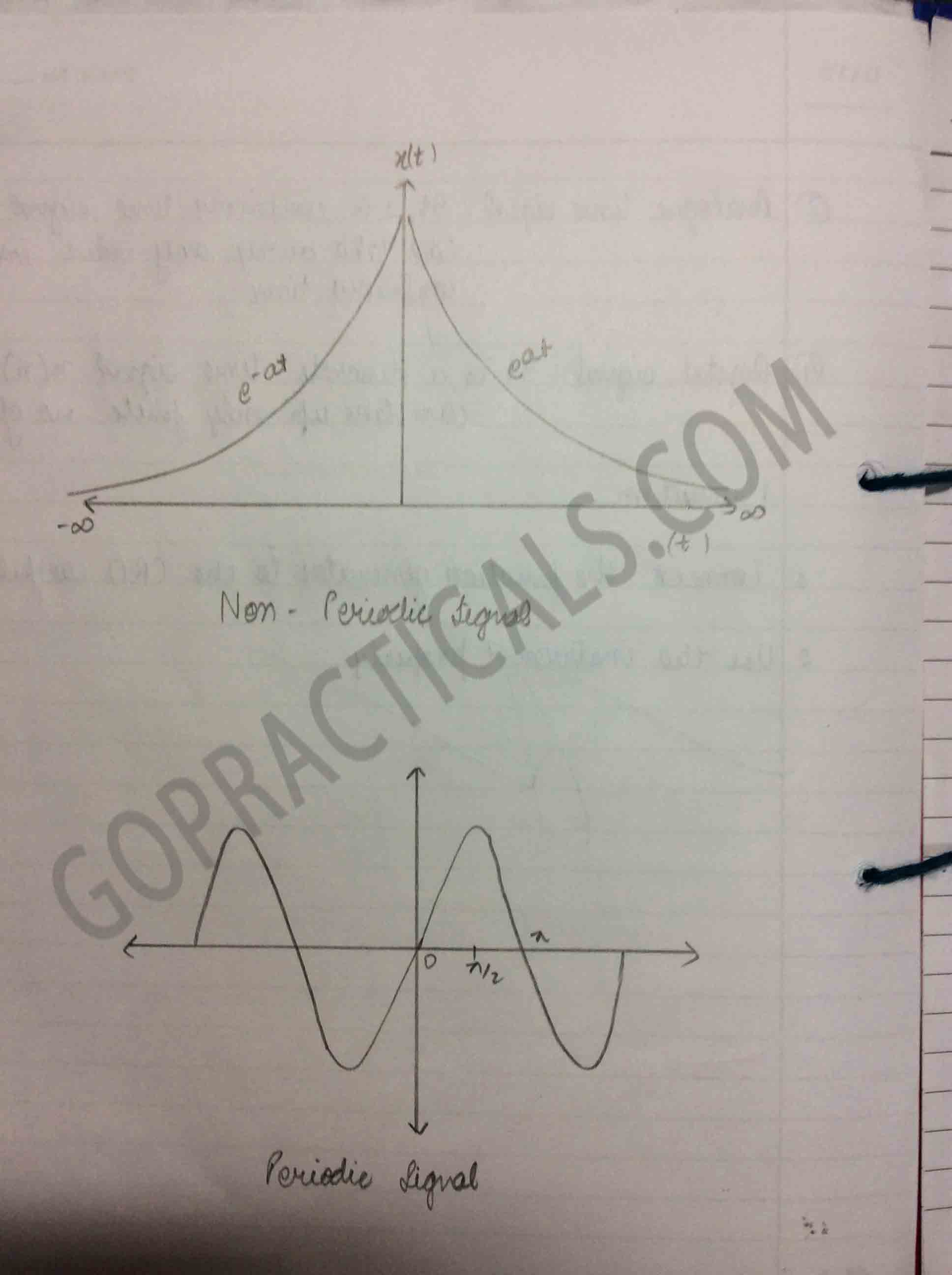 periodic and non periodic functions-2