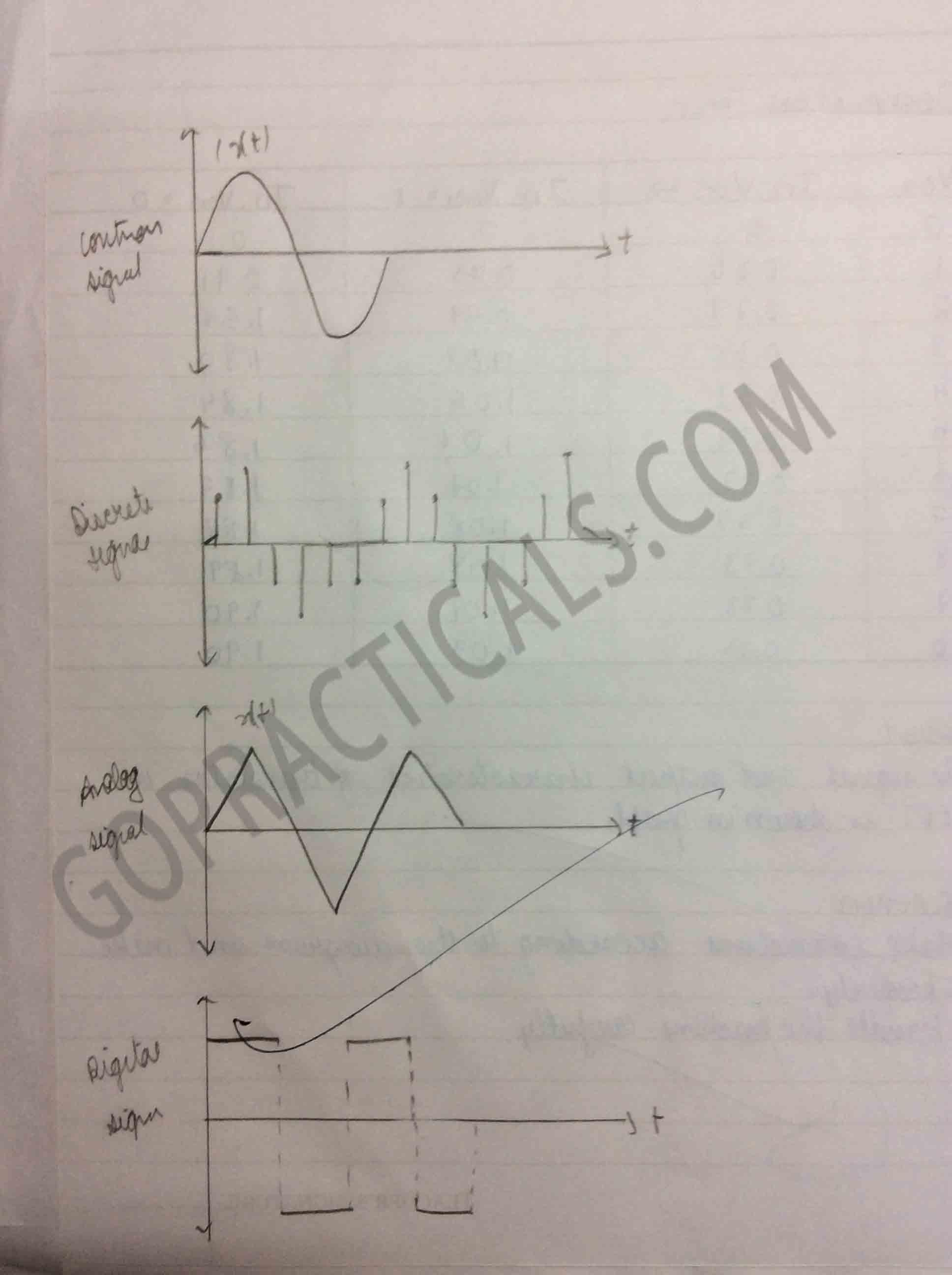 Calibration of Voltmeter-1
