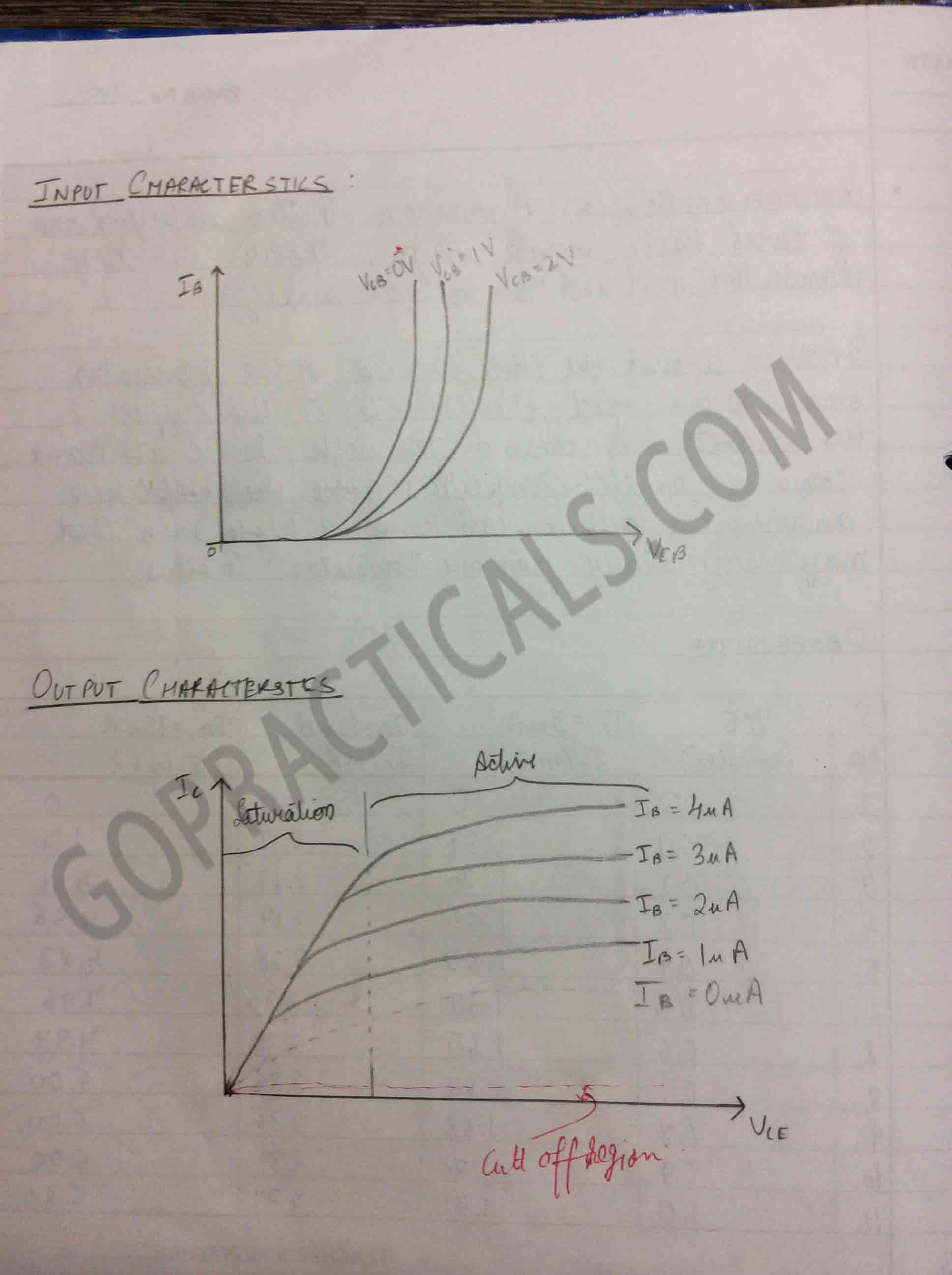 To study Transistor Input/Output Characteristics-6