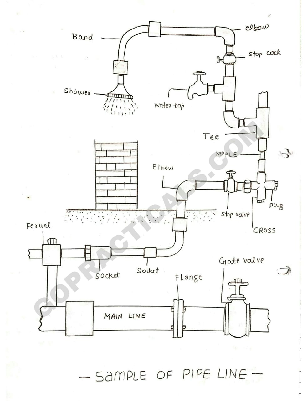 workshop-basic-plumbing-21