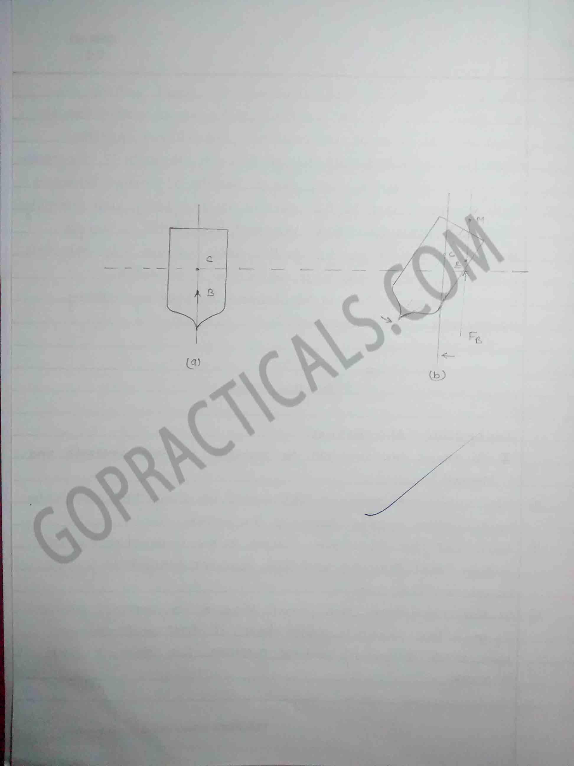 mechanical-fluid-metacentric-4