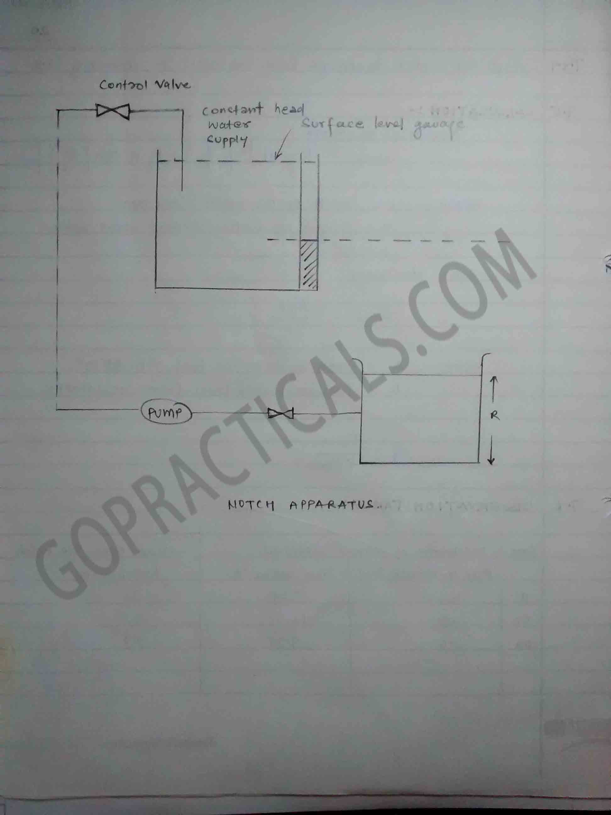 mechanical-fluid-trapezoidal-3